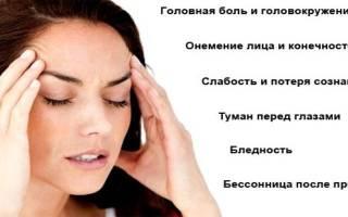 Лекарство от спазма сосудов головного мозга